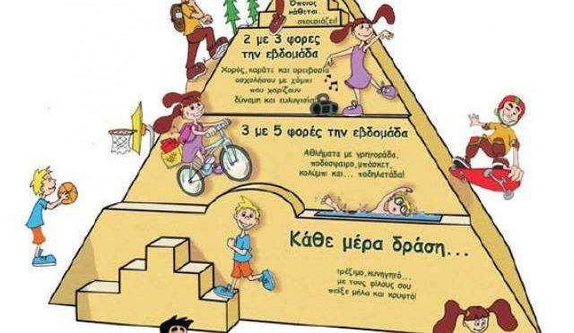 Ένα πολύ επίκαιρο, και λόγω διακοπών από τα σχολεία, θέμα παρουσιάζει η Σχολή Γονέων του Οργανισμού Κοινωνικής Προστασίας & Αλληλεγγύης του Δήμου Βριλησσίων: