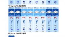 Χιονόπτωση και στα Βόρεια Προάστια αναμένεται από τα ξημερώματα της Τετάρτης 13 Φεβρουαρίου μέχρι τα ξημερώματα της Πέμπτης.