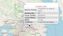 Ασθενής σεισμική δόνηση μεγέθους 2,3 βαθμών της κλίμακας Ρίχτερ σημειώθηκε στις 13:18 στην Αθήνα. Το επίκεντρο του σεισμού εντοπίζεται 12 χλμ. βορειοανατολικά της Αθήνας (μεταξύ Αμαρουσίου και Χαλανδρίου) και είχε εστιακό βάθος 5 χλμ.