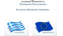 Το υπουργείο Εσωτερικών έχει ενεργοποιήσει το σύστημα των στοιχείων του εκλογικού σώματος (ΜΑΘΕ ΠΟΥ ΨΗΦΙΖΕΙΣ).